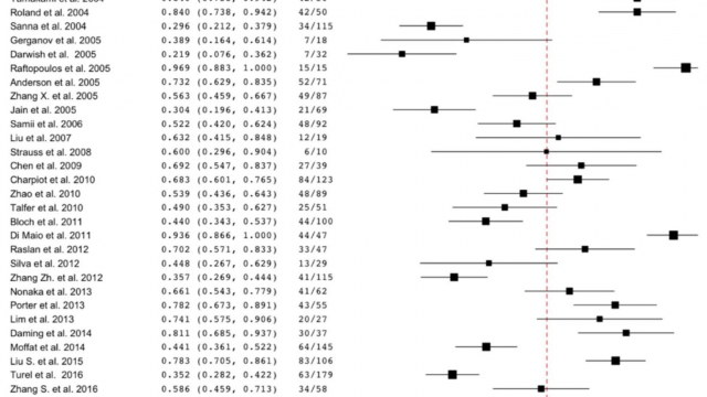 Surgical management for large vestibular schwannomas: a systematic review, meta-analysis, and consensus statement on behalf of the EANS skull base section